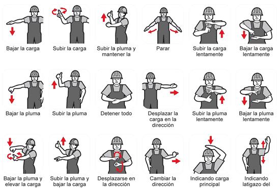 código internacional de señales de mano para trabajos con grúas