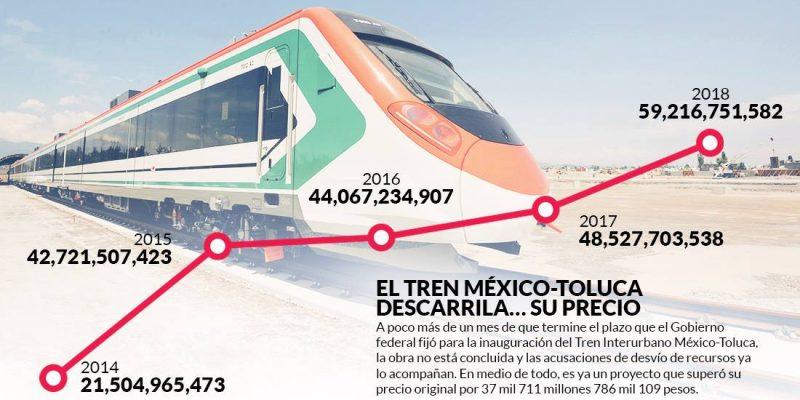 PROYECTO TREN MÉXICO TOLUCA