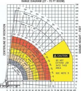 diagrama de rangos
